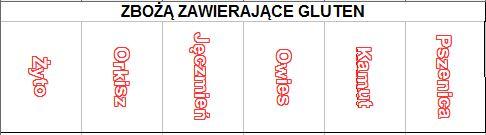 zboza zawierajace gluten:zyto,orkisz, jeczmien,owies, kamut,pszenica tabela-Jasmed